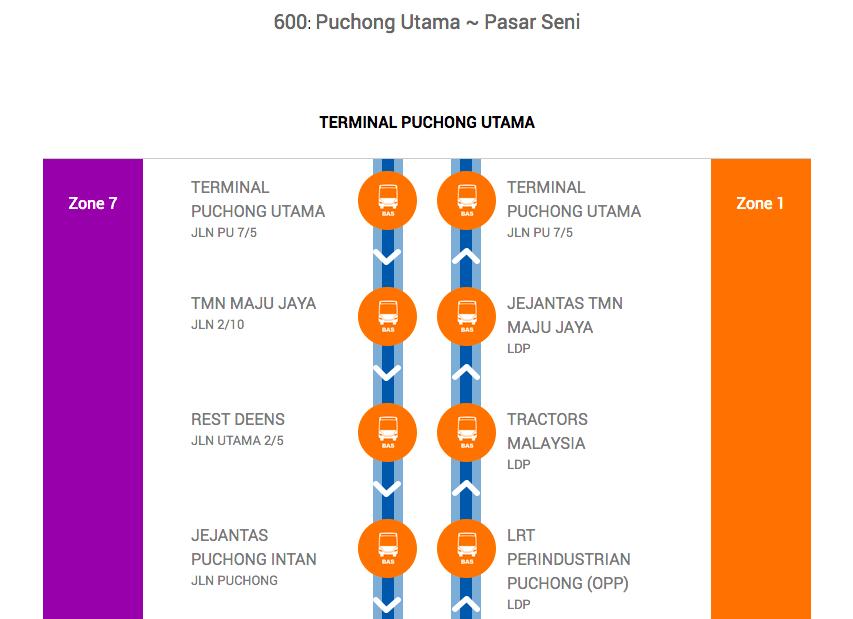 """""""Peta"""" laluan bas sesetengah syarikat bas di Malaysia"""